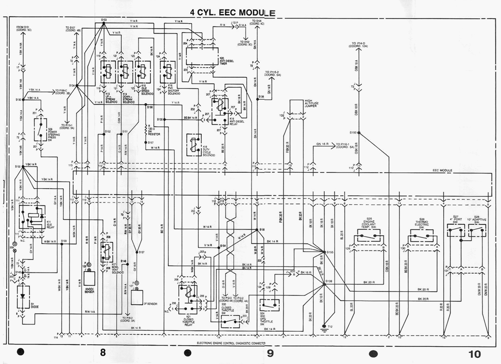 86 jeep comanche radio wiring diagram