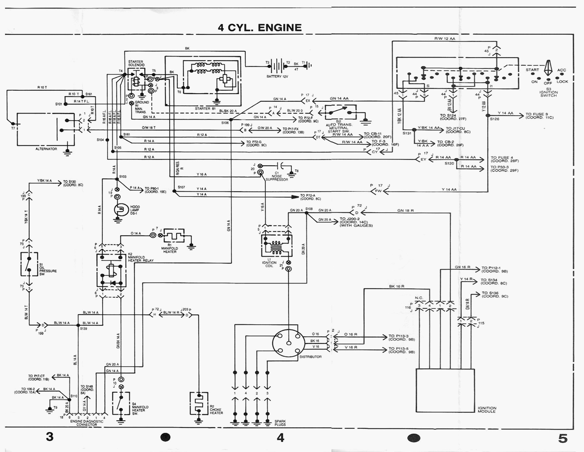 I 4 Engine amc evolution amc eagle forums \u2022 view topic downloads available 1988 jeep comanche wiring diagram at mifinder.co